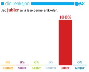 Vi jubler - Osloby.no